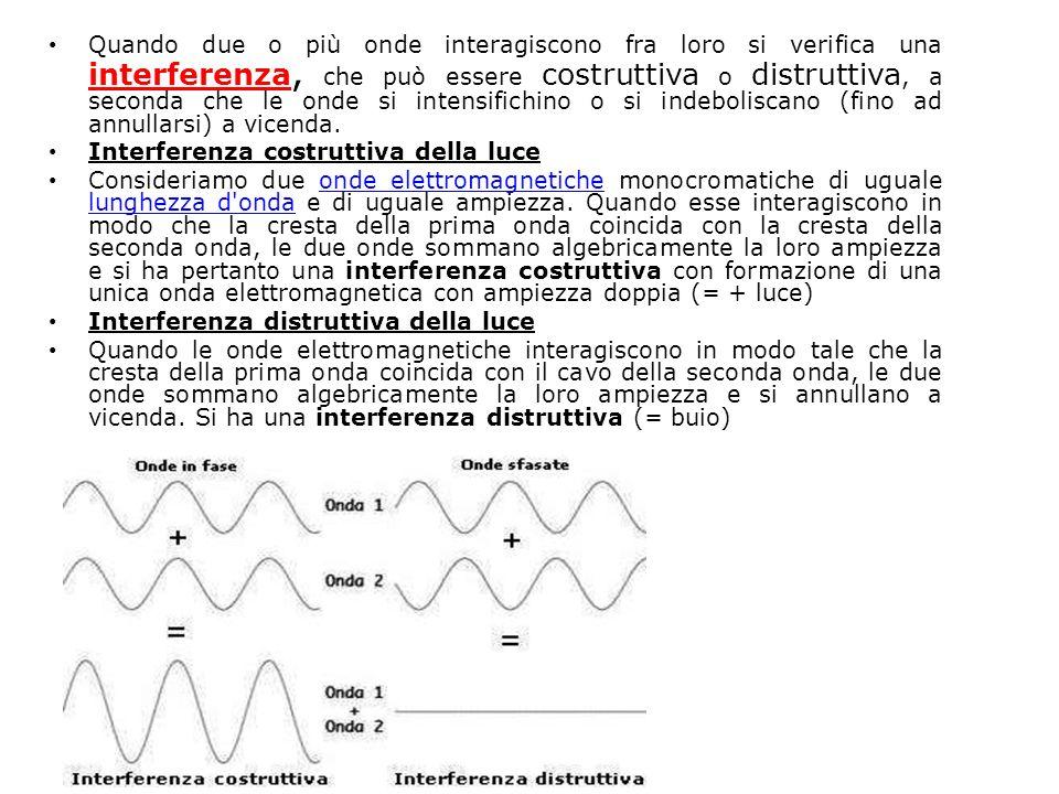 Quando due o più onde interagiscono fra loro si verifica una interferenza, che può essere costruttiva o distruttiva, a seconda che le onde si intensif