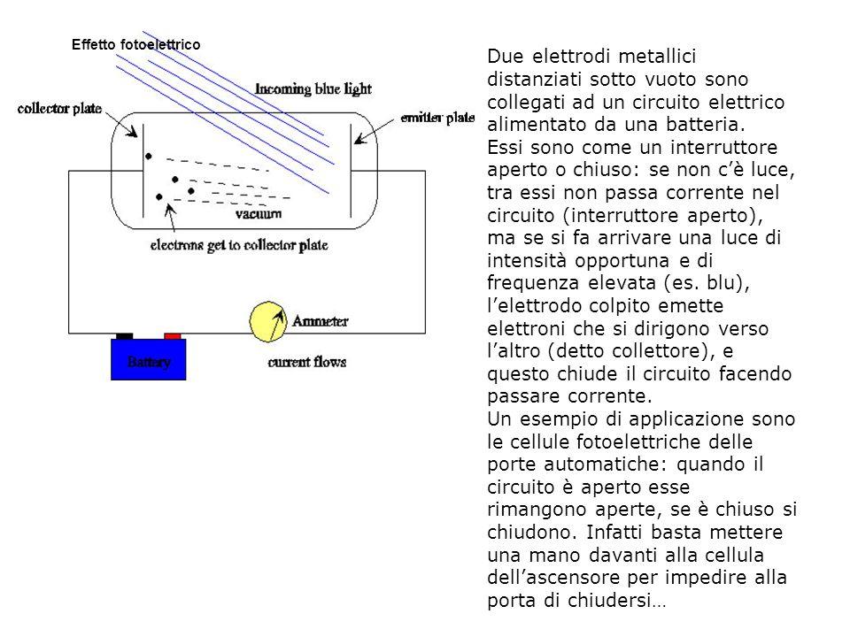 . Effetto fotoelettrico Due elettrodi metallici distanziati sotto vuoto sono collegati ad un circuito elettrico alimentato da una batteria. Essi sono