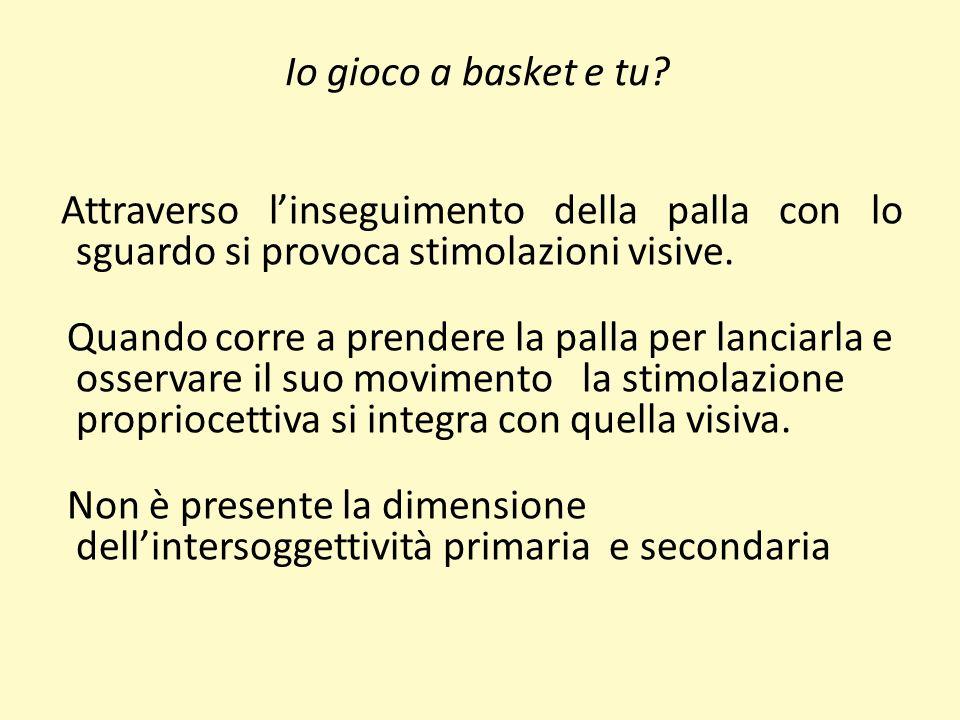 Io gioco a basket e tu? Attraverso linseguimento della palla con lo sguardo si provoca stimolazioni visive. Quando corre a prendere la palla per lanci
