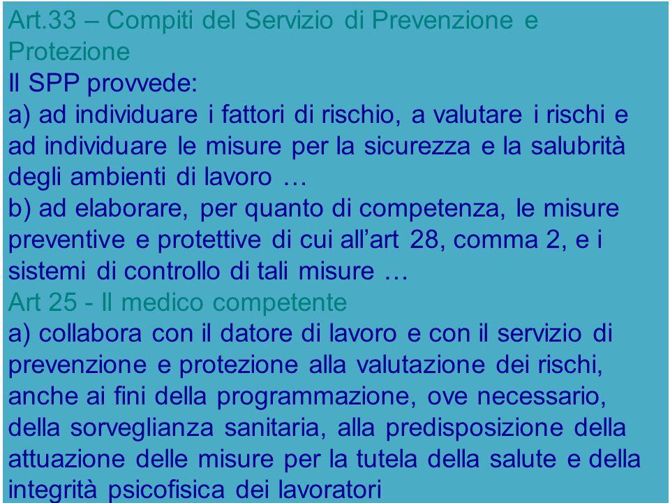 Art.33 – Compiti del Servizio di Prevenzione e Protezione Il SPP provvede: a) ad individuare i fattori di rischio, a valutare i rischi e ad individuar