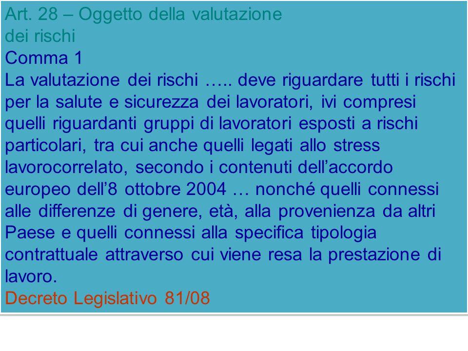 Art. 28 – Oggetto della valutazione dei rischi Comma 1 La valutazione dei rischi ….. deve riguardare tutti i rischi per la salute e sicurezza dei lavo