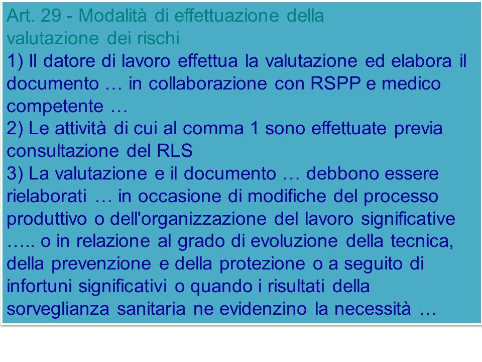 Art. 29 - Modalità di effettuazione della valutazione dei rischi 1) Il datore di lavoro effettua la valutazione ed elabora il documento … in collabora