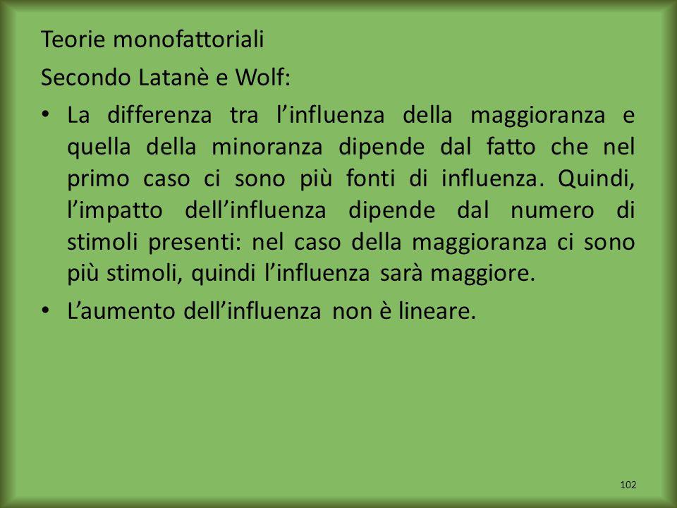 Teorie monofattoriali Secondo Latanè e Wolf: La differenza tra linfluenza della maggioranza e quella della minoranza dipende dal fatto che nel primo c