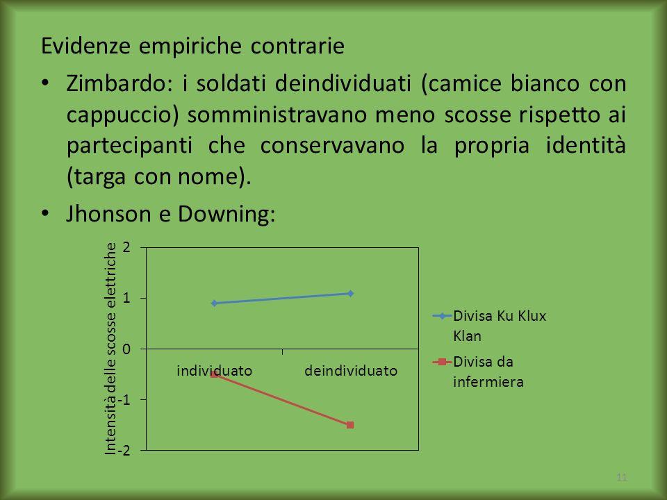 Evidenze empiriche contrarie Zimbardo: i soldati deindividuati (camice bianco con cappuccio) somministravano meno scosse rispetto ai partecipanti che