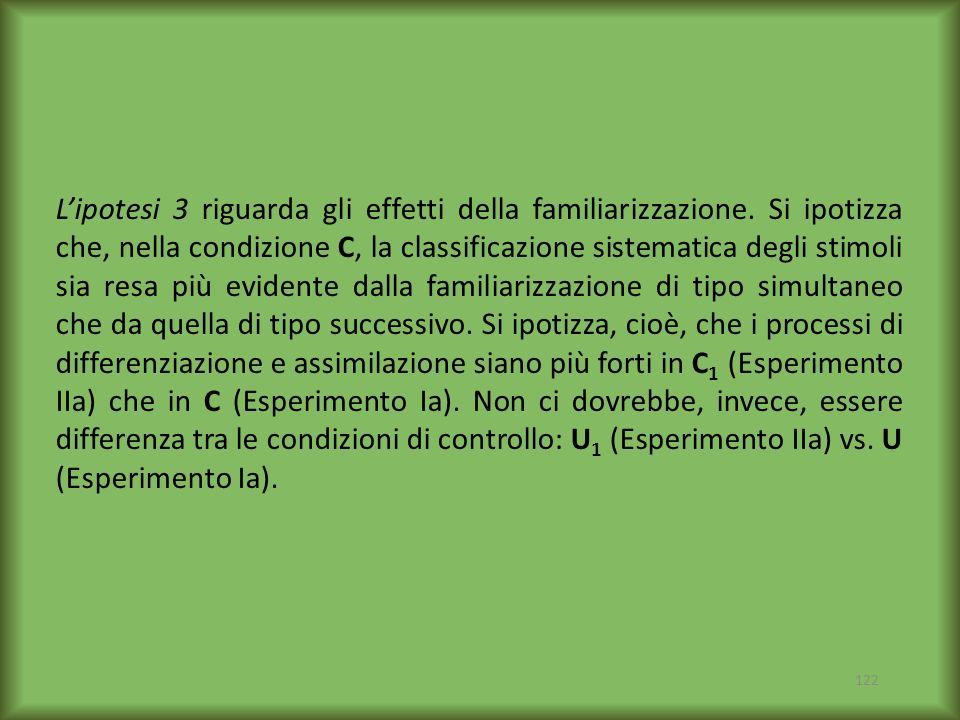 122 Lipotesi 3 riguarda gli effetti della familiarizzazione. Si ipotizza che, nella condizione C, la classificazione sistematica degli stimoli sia res