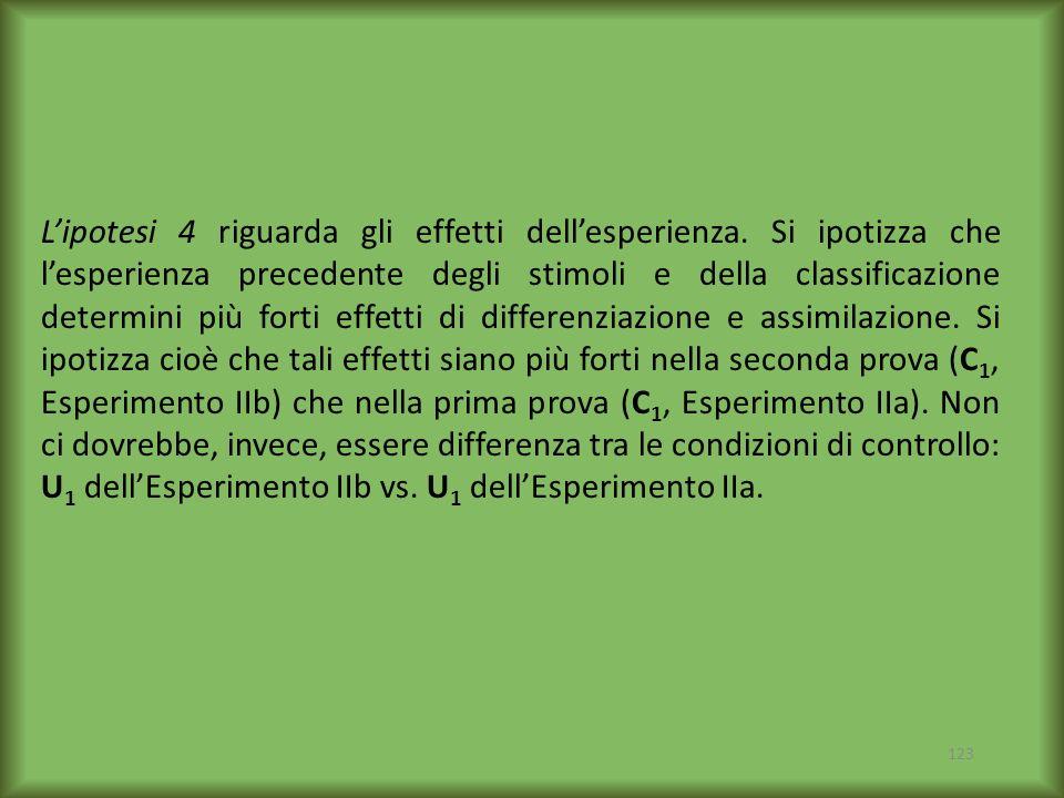 123 Lipotesi 4 riguarda gli effetti dellesperienza. Si ipotizza che lesperienza precedente degli stimoli e della classificazione determini più forti e