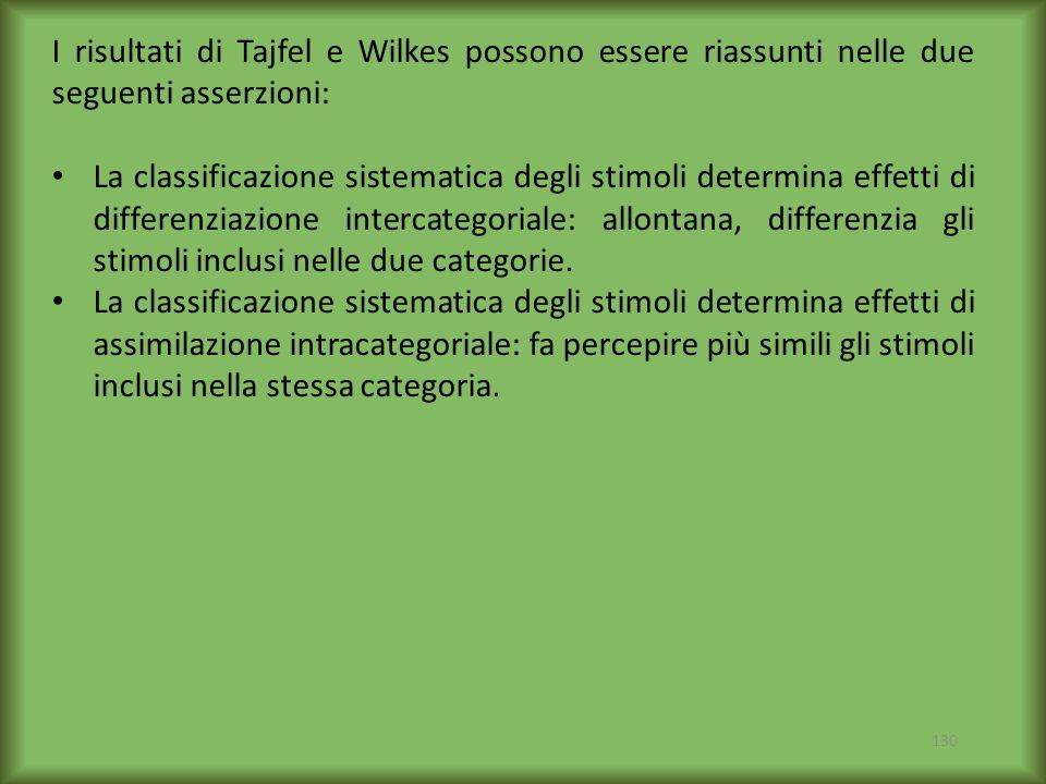 130 I risultati di Tajfel e Wilkes possono essere riassunti nelle due seguenti asserzioni: La classificazione sistematica degli stimoli determina effe