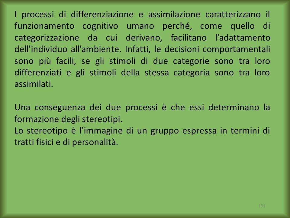 131 I processi di differenziazione e assimilazione caratterizzano il funzionamento cognitivo umano perché, come quello di categorizzazione da cui deri