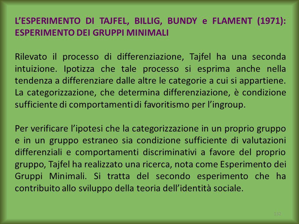 132 LESPERIMENTO DI TAJFEL, BILLIG, BUNDY e FLAMENT (1971): ESPERIMENTO DEI GRUPPI MINIMALI Rilevato il processo di differenziazione, Tajfel ha una se