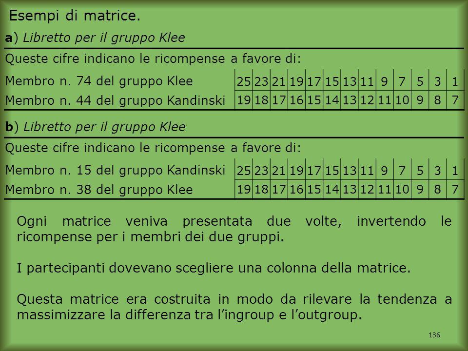 136 Esempi di matrice. a) Libretto per il gruppo Klee Queste cifre indicano le ricompense a favore di: Membro n. 74 del gruppo Klee 252321191715131197