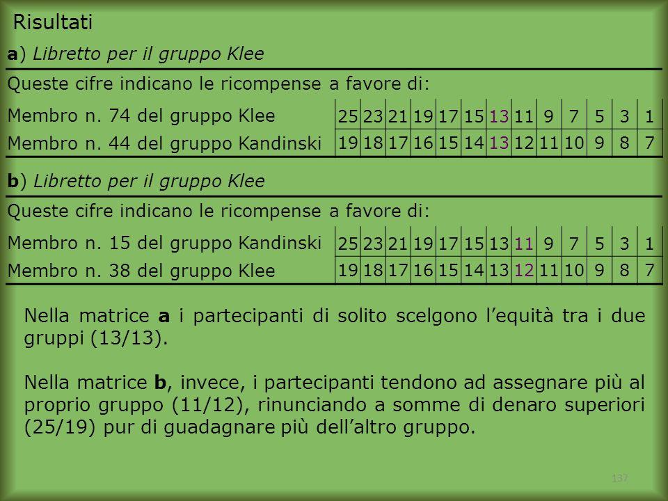 137 Risultati a) Libretto per il gruppo Klee Queste cifre indicano le ricompense a favore di: Membro n. 74 del gruppo Klee 252321191715131197531 Membr