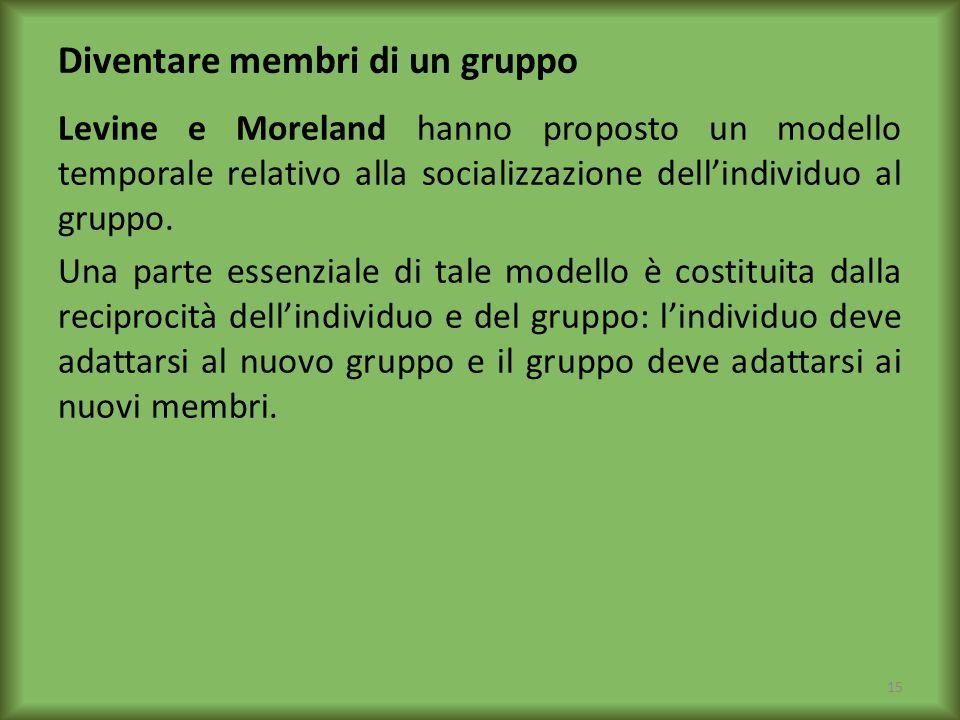Diventare membri di un gruppo Levine e Moreland hanno proposto un modello temporale relativo alla socializzazione dellindividuo al gruppo. Una parte e