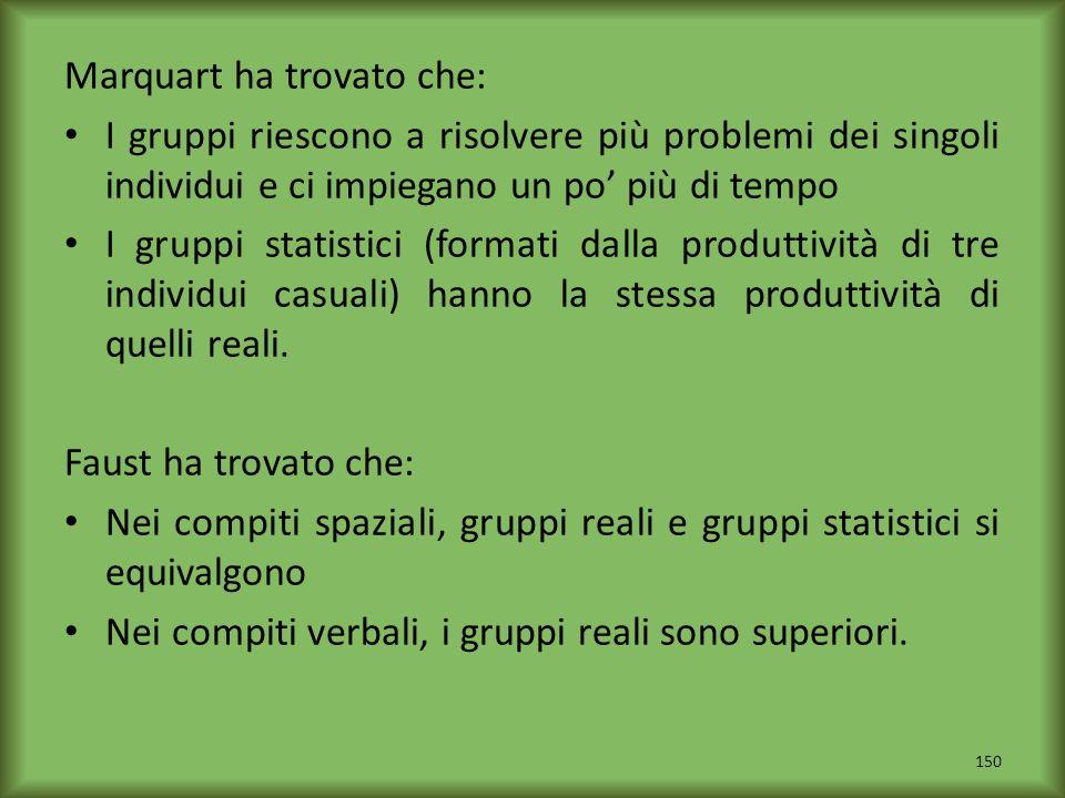 Marquart ha trovato che: I gruppi riescono a risolvere più problemi dei singoli individui e ci impiegano un po più di tempo I gruppi statistici (forma