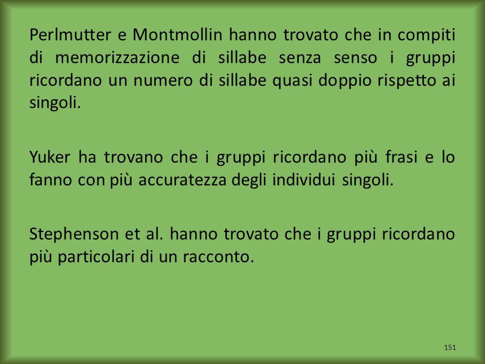 Perlmutter e Montmollin hanno trovato che in compiti di memorizzazione di sillabe senza senso i gruppi ricordano un numero di sillabe quasi doppio ris