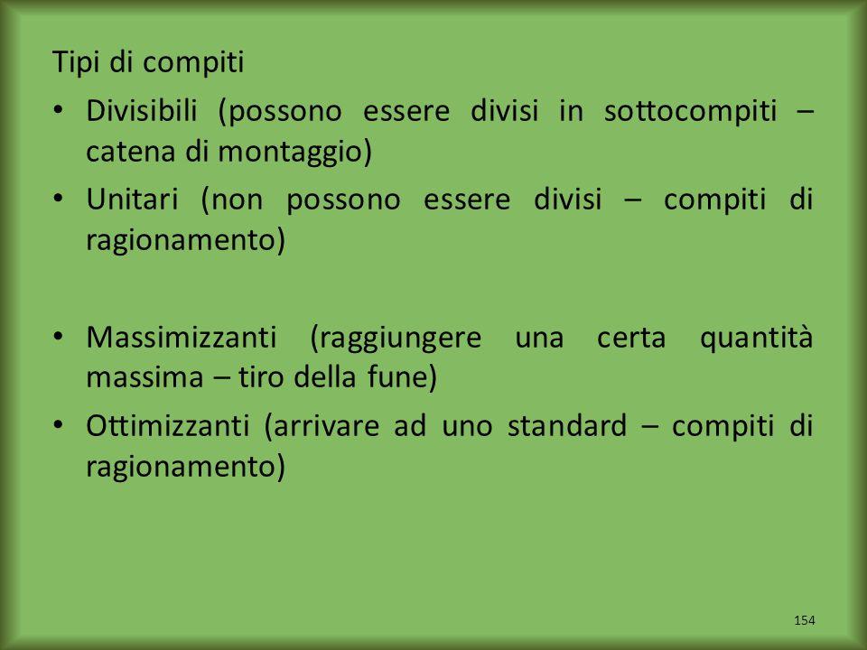 Tipi di compiti Divisibili (possono essere divisi in sottocompiti – catena di montaggio) Unitari (non possono essere divisi – compiti di ragionamento)