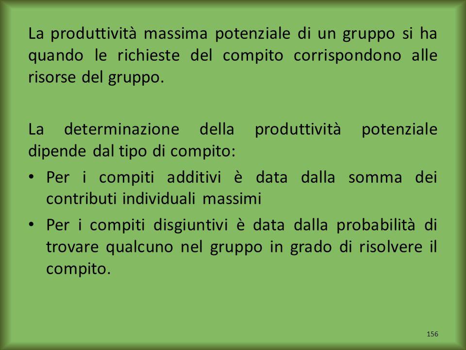 La produttività massima potenziale di un gruppo si ha quando le richieste del compito corrispondono alle risorse del gruppo. La determinazione della p