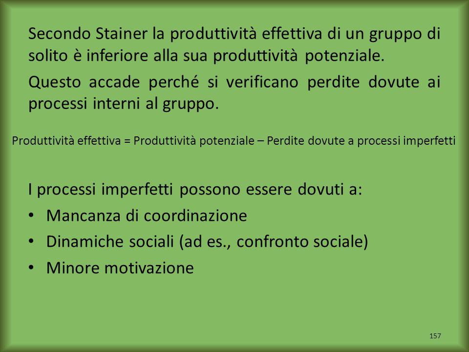 Secondo Stainer la produttività effettiva di un gruppo di solito è inferiore alla sua produttività potenziale. Questo accade perché si verificano perd
