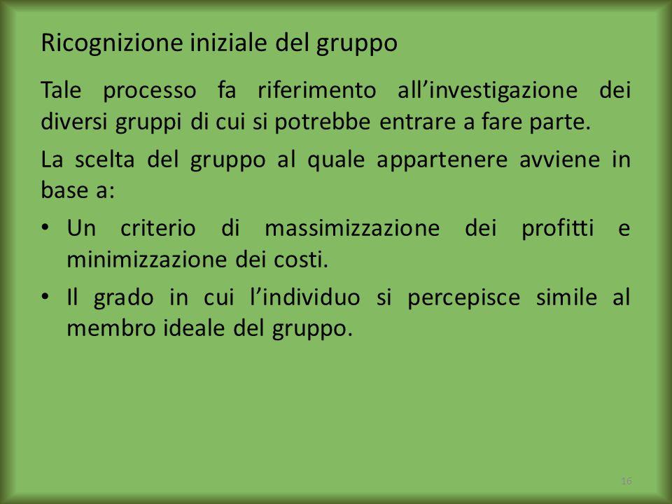 Ricognizione iniziale del gruppo Tale processo fa riferimento allinvestigazione dei diversi gruppi di cui si potrebbe entrare a fare parte. La scelta