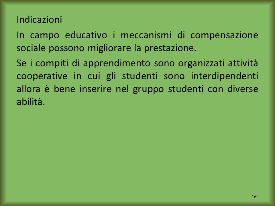 Indicazioni In campo educativo i meccanismi di compensazione sociale possono migliorare la prestazione. Se i compiti di apprendimento sono organizzati