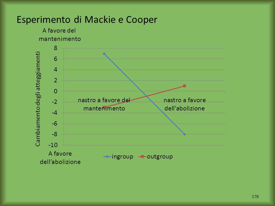 Esperimento di Mackie e Cooper 178 A favore del mantenimento A favore dellabolizione Cambiamento degli atteggiamenti