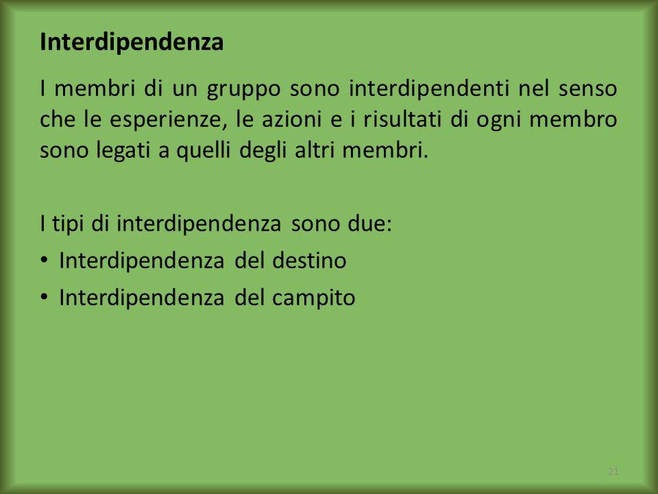 Interdipendenza I membri di un gruppo sono interdipendenti nel senso che le esperienze, le azioni e i risultati di ogni membro sono legati a quelli de
