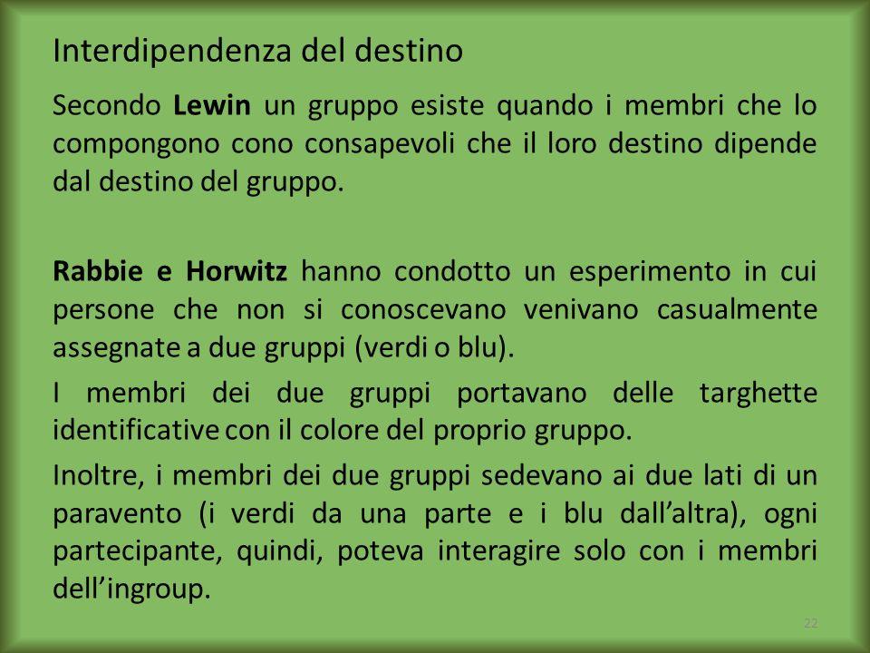 Interdipendenza del destino Secondo Lewin un gruppo esiste quando i membri che lo compongono cono consapevoli che il loro destino dipende dal destino