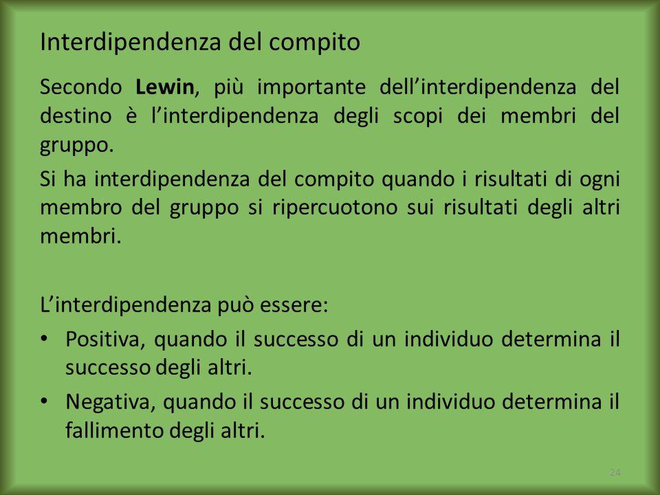 Interdipendenza del compito Secondo Lewin, più importante dellinterdipendenza del destino è linterdipendenza degli scopi dei membri del gruppo. Si ha