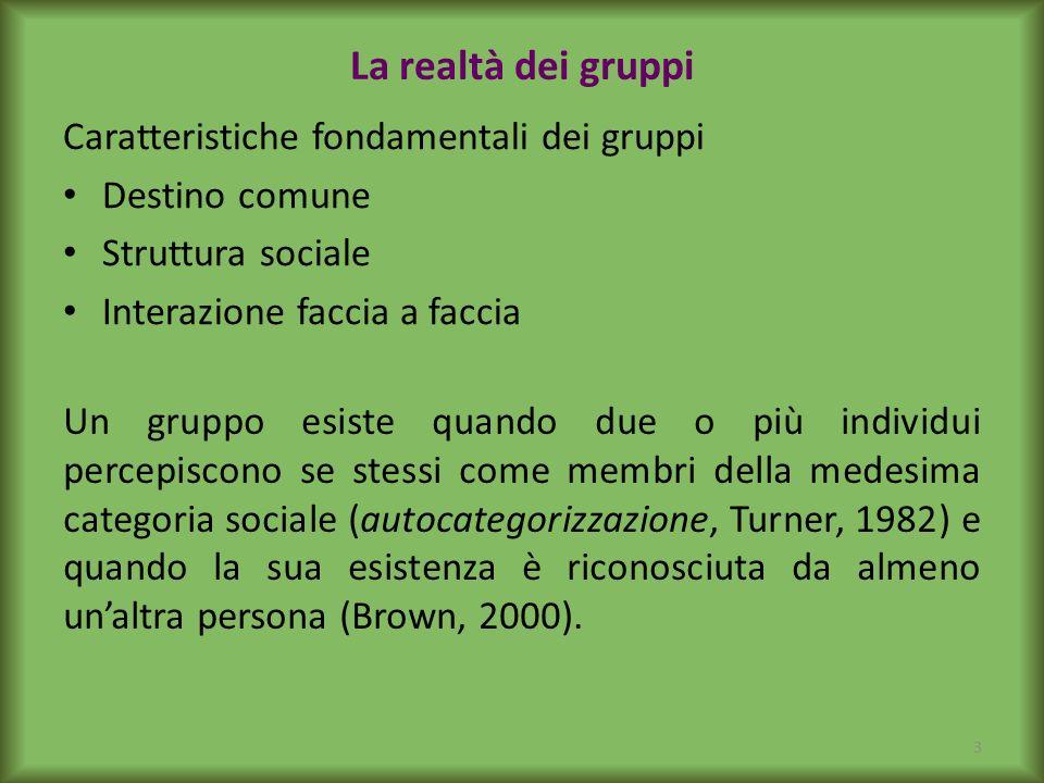 La realtà dei gruppi Caratteristiche fondamentali dei gruppi Destino comune Struttura sociale Interazione faccia a faccia Un gruppo esiste quando due