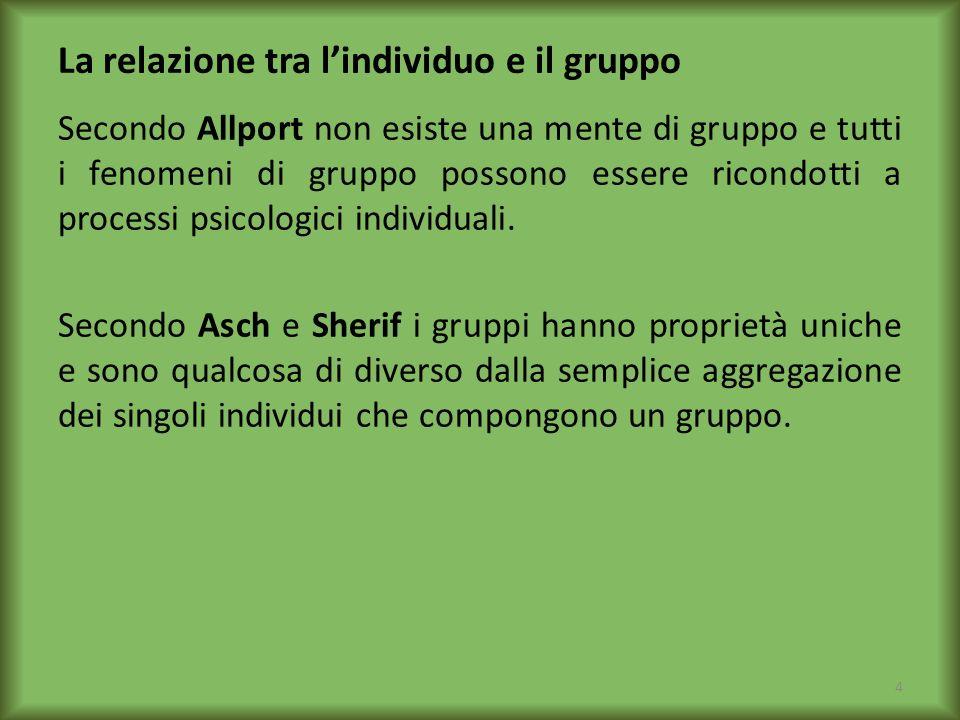 La relazione tra lindividuo e il gruppo Secondo Allport non esiste una mente di gruppo e tutti i fenomeni di gruppo possono essere ricondotti a proces