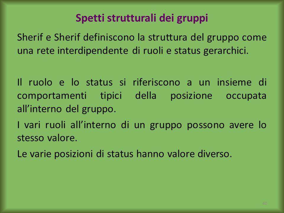 Spetti strutturali dei gruppi Sherif e Sherif definiscono la struttura del gruppo come una rete interdipendente di ruoli e status gerarchici. Il ruolo