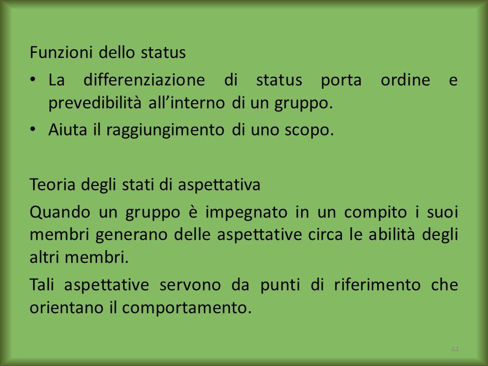 Funzioni dello status La differenziazione di status porta ordine e prevedibilità allinterno di un gruppo. Aiuta il raggiungimento di uno scopo. Teoria