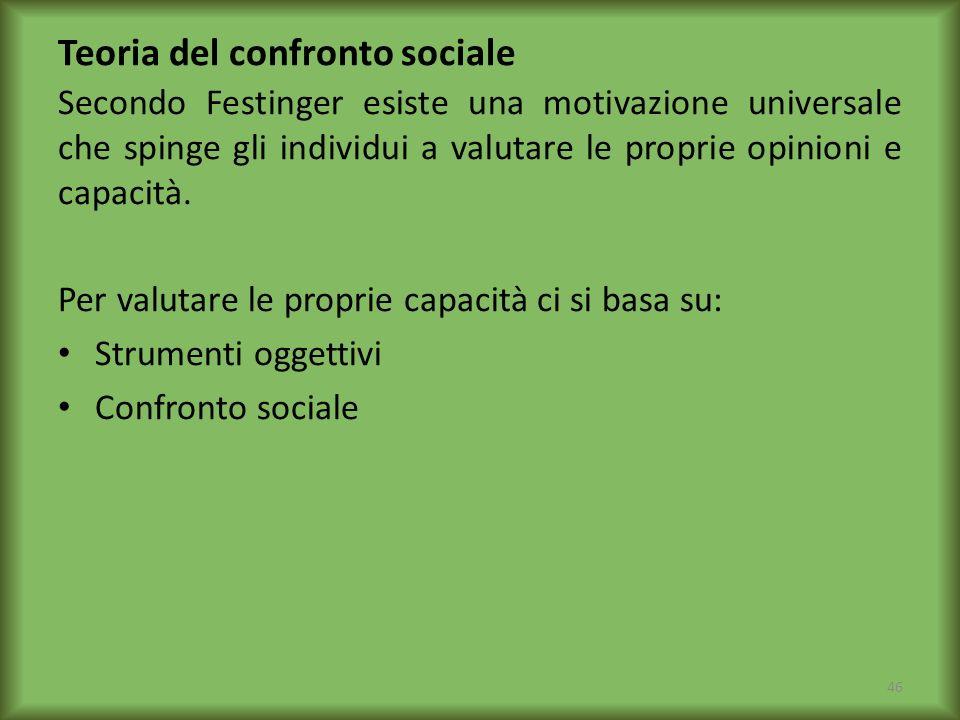 Teoria del confronto sociale Secondo Festinger esiste una motivazione universale che spinge gli individui a valutare le proprie opinioni e capacità. P