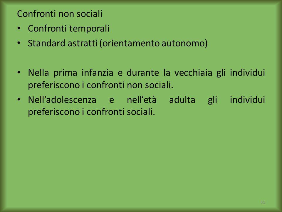 Confronti non sociali Confronti temporali Standard astratti (orientamento autonomo) Nella prima infanzia e durante la vecchiaia gli individui preferis