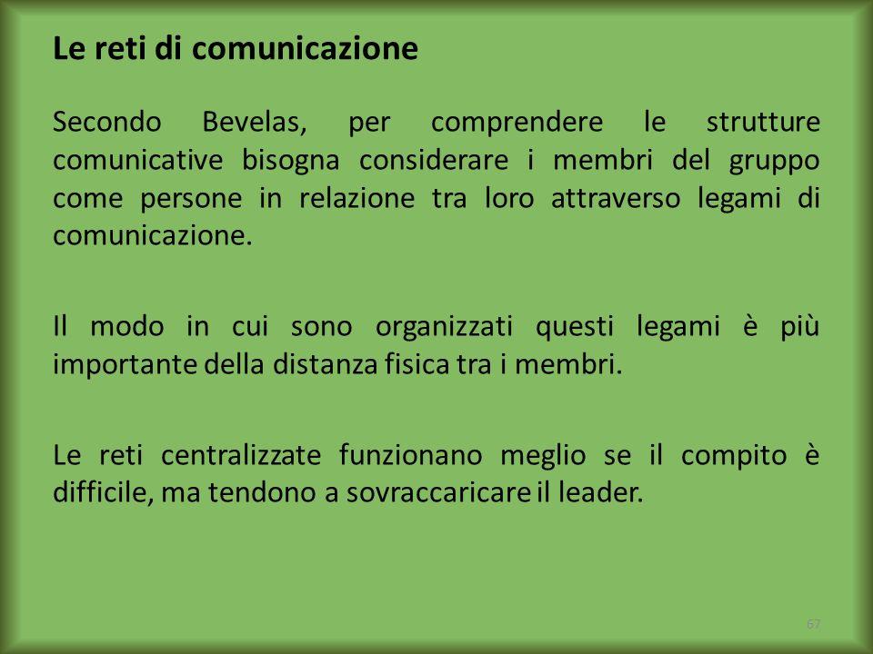 Le reti di comunicazione Secondo Bevelas, per comprendere le strutture comunicative bisogna considerare i membri del gruppo come persone in relazione