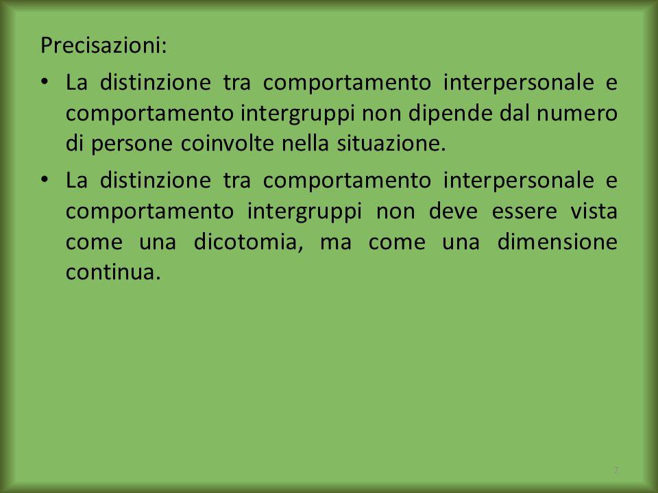 Precisazioni: La distinzione tra comportamento interpersonale e comportamento intergruppi non dipende dal numero di persone coinvolte nella situazione