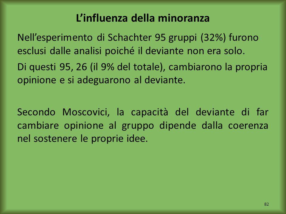 Linfluenza della minoranza Nellesperimento di Schachter 95 gruppi (32%) furono esclusi dalle analisi poiché il deviante non era solo. Di questi 95, 26