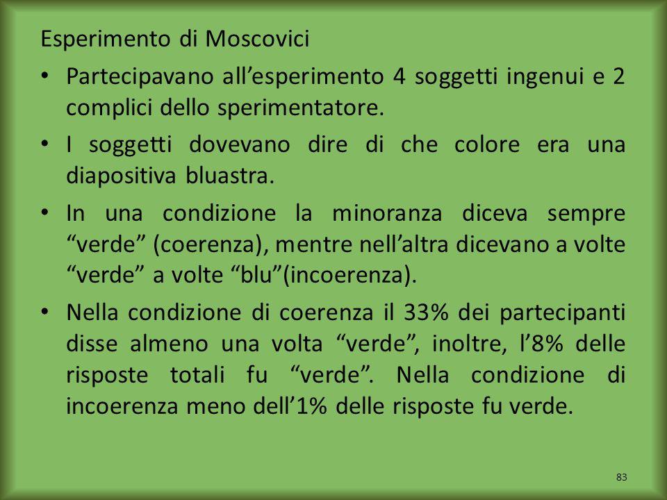 Esperimento di Moscovici Partecipavano allesperimento 4 soggetti ingenui e 2 complici dello sperimentatore. I soggetti dovevano dire di che colore era
