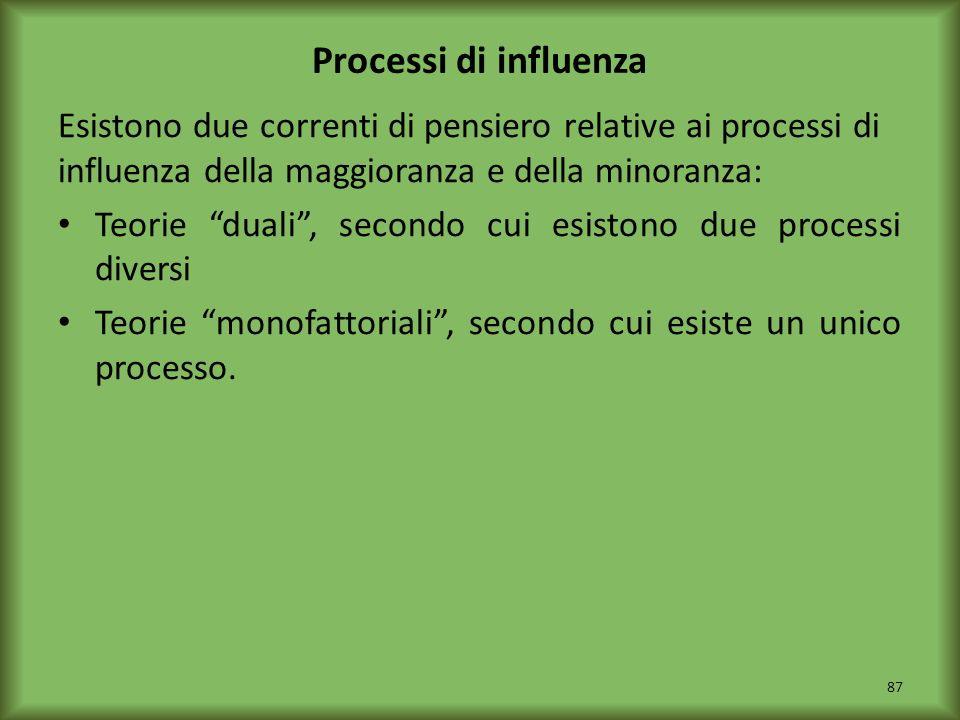 Processi di influenza Esistono due correnti di pensiero relative ai processi di influenza della maggioranza e della minoranza: Teorie duali, secondo c