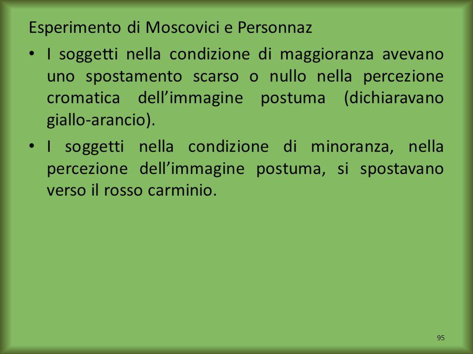 Esperimento di Moscovici e Personnaz I soggetti nella condizione di maggioranza avevano uno spostamento scarso o nullo nella percezione cromatica dell