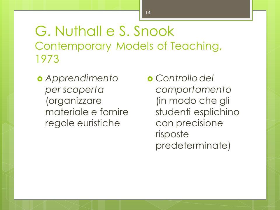G. Nuthall e S.