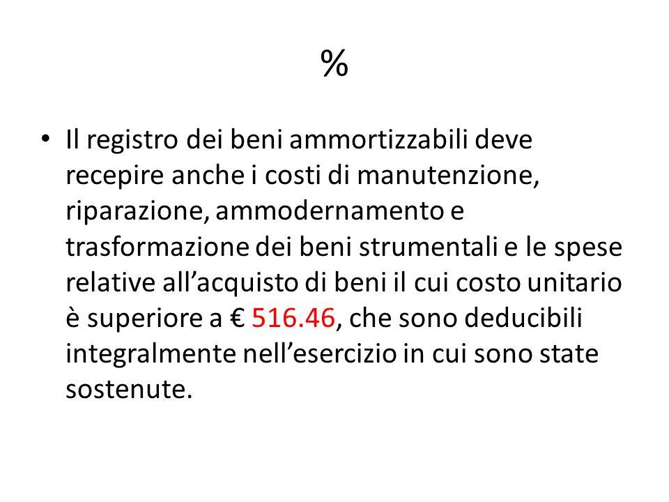 % Il registro dei beni ammortizzabili deve recepire anche i costi di manutenzione, riparazione, ammodernamento e trasformazione dei beni strumentali e