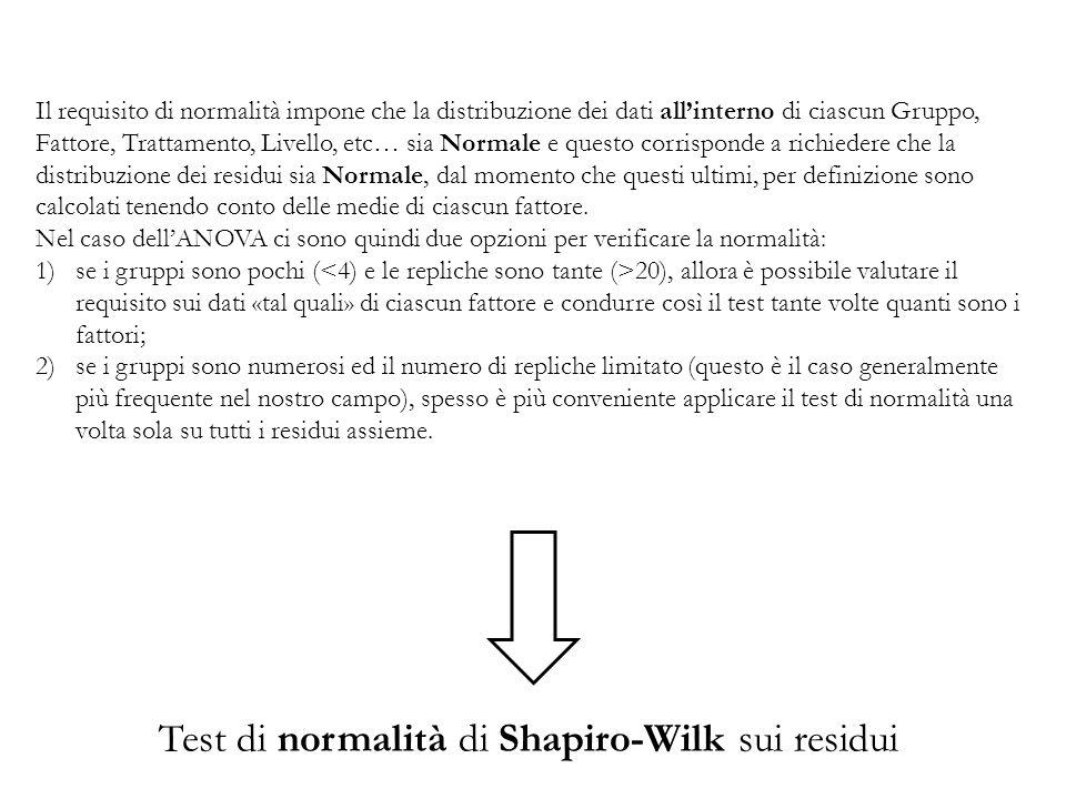 Test di normalità di Shapiro-Wilk sui residui Il requisito di normalità impone che la distribuzione dei dati allinterno di ciascun Gruppo, Fattore, Tr