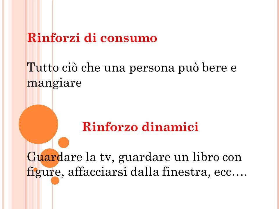 Rinforzi di consumo Tutto ciò che una persona può bere e mangiare Rinforzo dinamici Guardare la tv, guardare un libro con figure, affacciarsi dalla fi