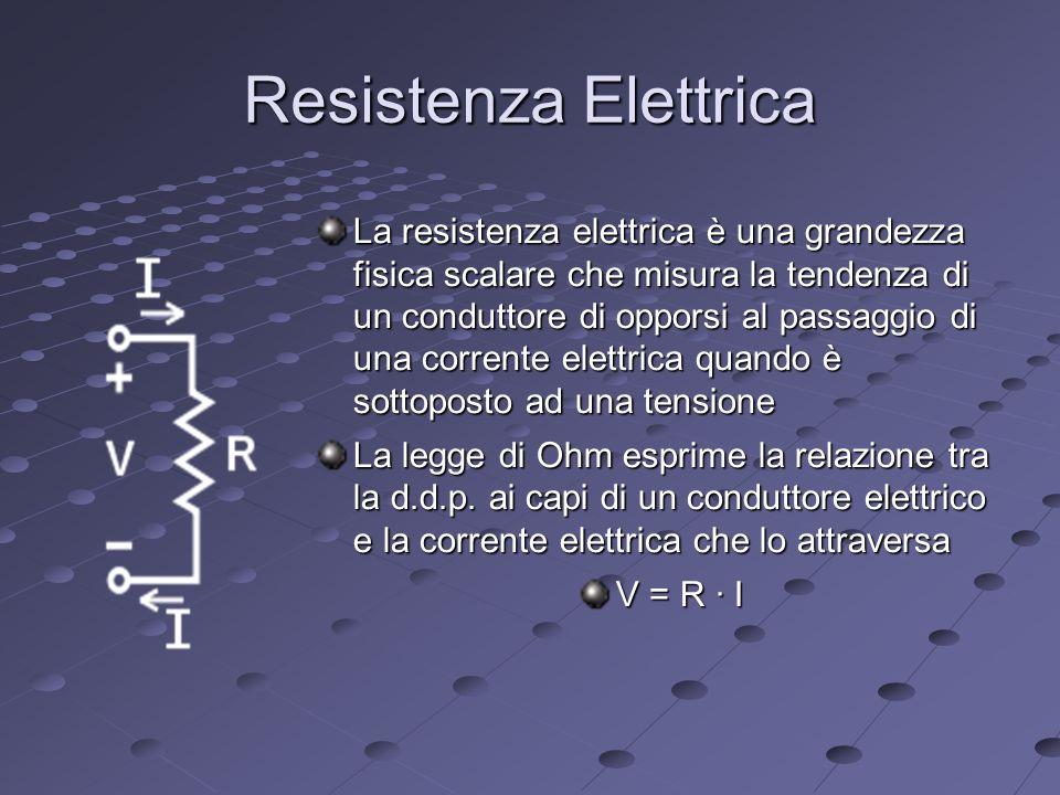 Resistenza Elettrica La resistenza elettrica è una grandezza fisica scalare che misura la tendenza di un conduttore di opporsi al passaggio di una corrente elettrica quando è sottoposto ad una tensione La legge di Ohm esprime la relazione tra la d.d.p.