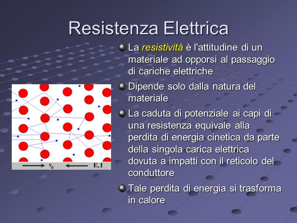 Resistenza Elettrica La resistività è l attitudine di un materiale ad opporsi al passaggio di cariche elettriche Dipende solo dalla natura del materiale La caduta di potenziale ai capi di una resistenza equivale alla perdita di energia cinetica da parte della singola carica elettrica dovuta a impatti con il reticolo del conduttore Tale perdita di energia si trasforma in calore