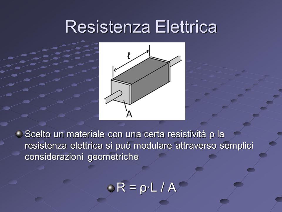 Resistenza Elettrica Scelto un materiale con una certa resistività ρ la resistenza elettrica si può modulare attraverso semplici considerazioni geometriche R = ρL / A