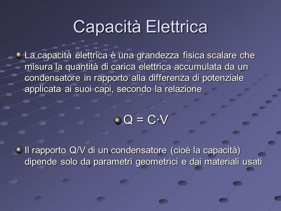 Capacità Elettrica La capacità elettrica è una grandezza fisica scalare che misura la quantità di carica elettrica accumulata da un condensatore in rapporto alla differenza di potenziale applicata ai suoi capi, secondo la relazione Q = CV Il rapporto Q/V di un condensatore (cioè la capacità) dipende solo da parametri geometrici e dai materiali usati