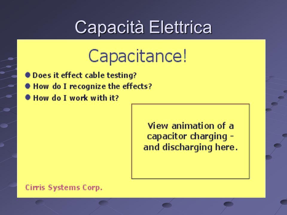 Capacità Elettrica