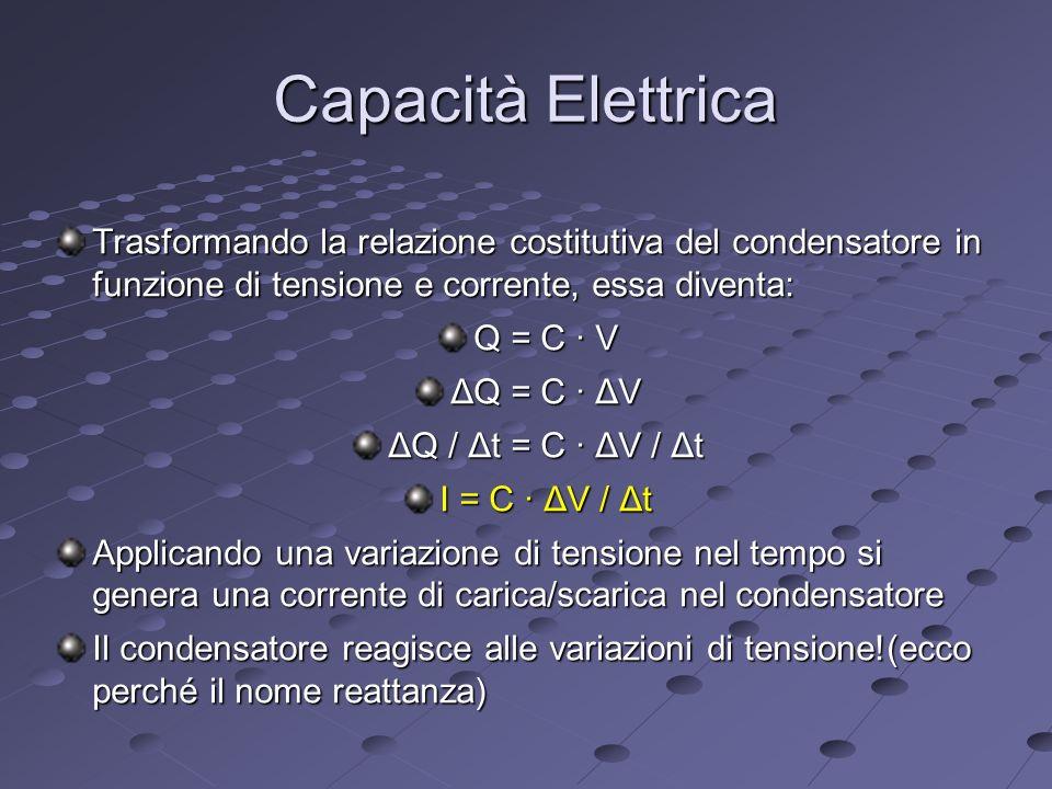 Capacità Elettrica Trasformando la relazione costitutiva del condensatore in funzione di tensione e corrente, essa diventa: Q = C V ΔQ = C ΔV ΔQ / Δt = C ΔV / Δt I = C ΔV / Δt Applicando una variazione di tensione nel tempo si genera una corrente di carica/scarica nel condensatore Il condensatore reagisce alle variazioni di tensione!(ecco perché il nome reattanza)