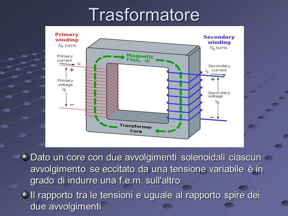 Trasformatore Dato un core con due avvolgimenti solenoidali ciascun avvolgimento se eccitato da una tensione variabile è in grado di indurre una f.e.m.